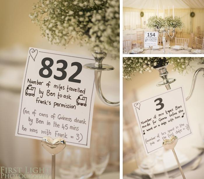 wedding details, Gilmerton House wedding photography